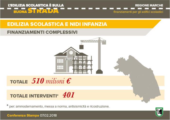 Slide Edilizia scolastica-02