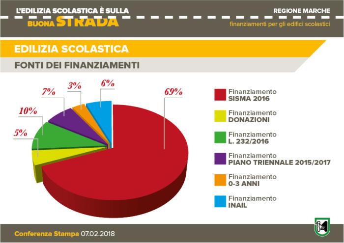 Slide Edilizia scolastica-04